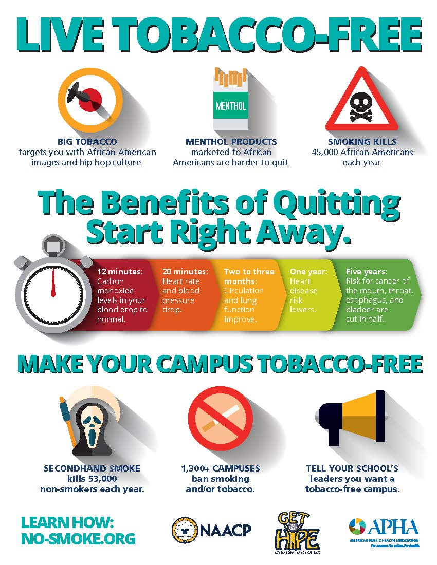 Live Tobacco Free Infographic